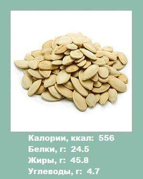 Тыквенные семечки: калорийность и бжу