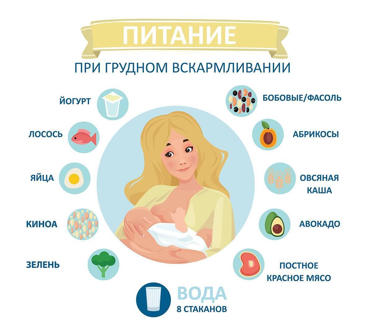 Арахис: польза и вред для кормящих мам