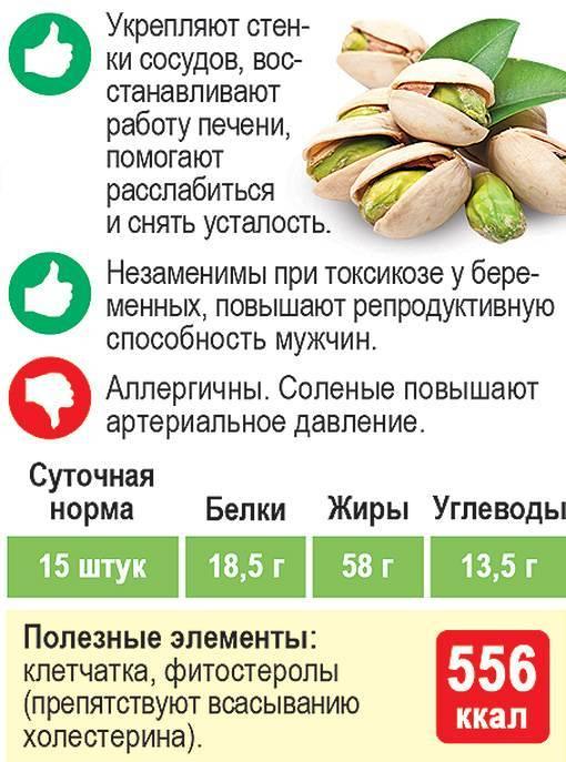 Грецкий орех: витамины и минералы