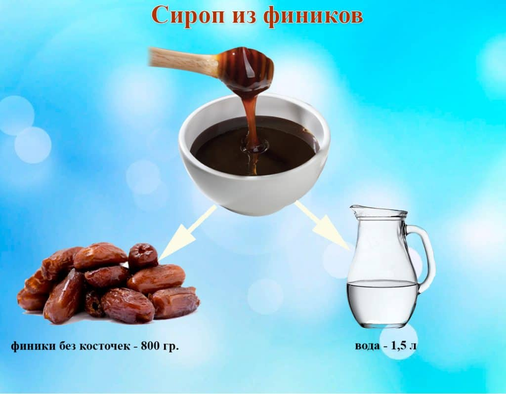 Полезные свойства миндаля для организма мужчин, суточная доза ореха