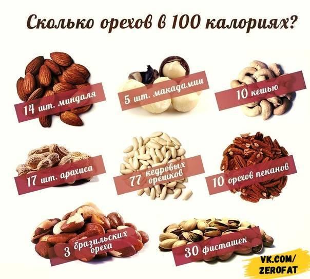 Грецкий орех — калорийность (сколько калорий в 100 граммах)