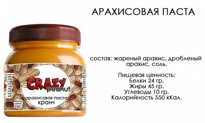 Арахисовая паста на диете