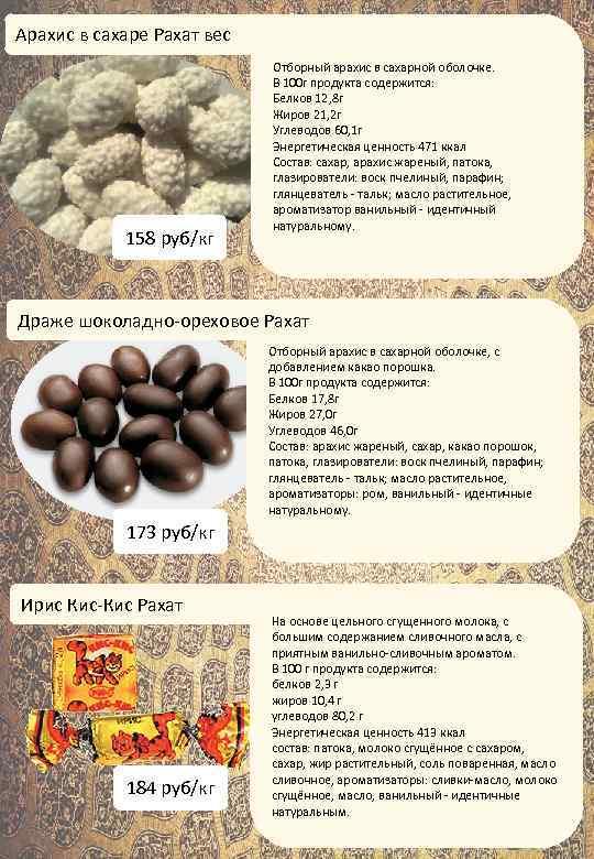 Калорийность арахиса: сырого, жареного, солёного