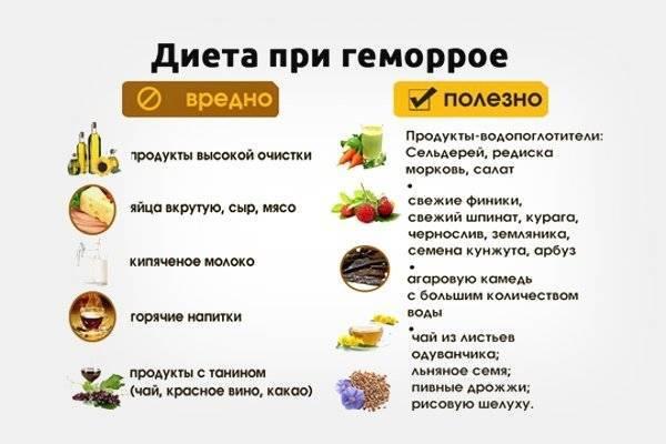 Можно ли кушать орехи при геморрое