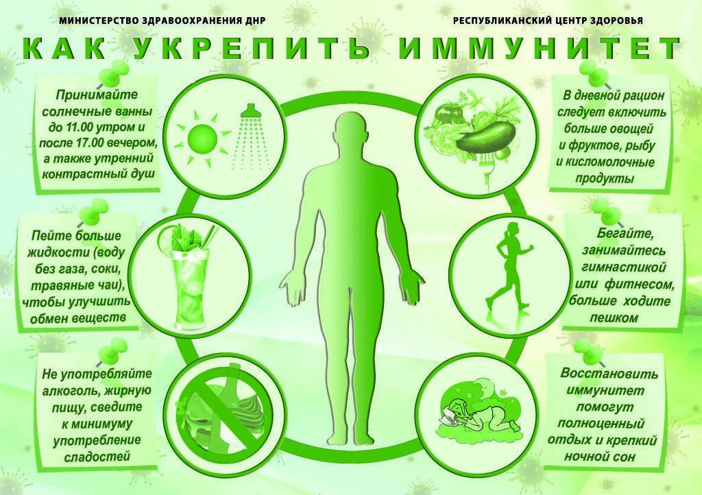 Как усилить иммунитет у ребенка?