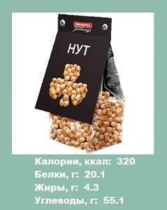 Горох варёный: бжу (содержание белков, жиров, углеводов), калорийность, питательная ценность и польза