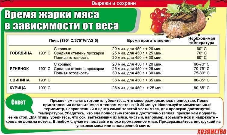 Как правильно жарить семечки на сковороде, в духовке - рецепт
