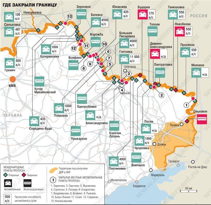 Украинские орехи: путь через границу