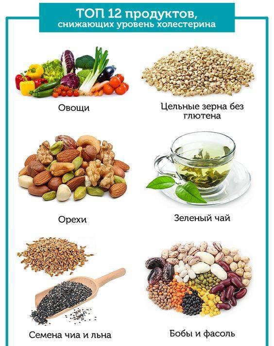 Какие орехи снижают холестерин в крови и на сколько