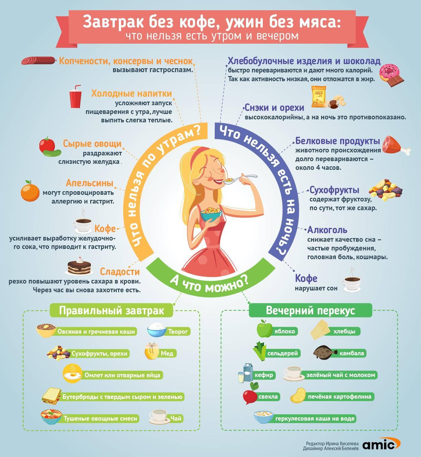 Что можно съесть перед сном - продукты на ночь