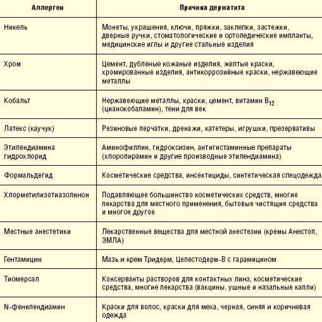 Орех макадамия: полезные свойства и вред для организма