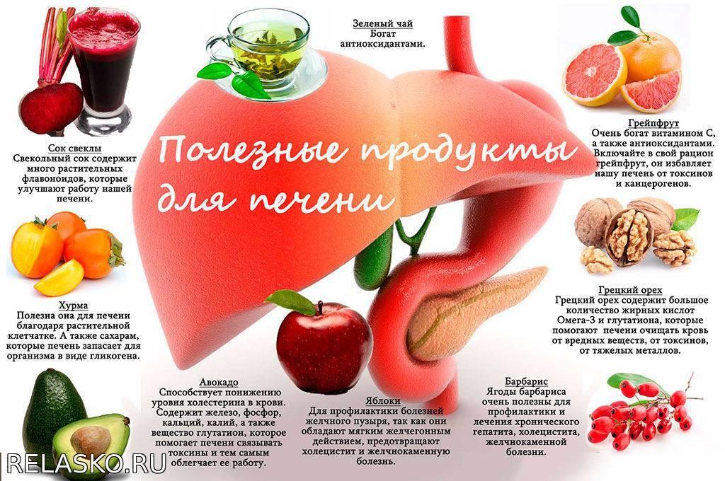 Продукты вредные для печени: какая пища является тяжелой или запрещенной, список, что нельзя есть при заболевании желчного пузыря, что влияет отрицательно
