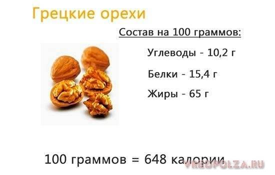 Фундук калории белки жиры углеводы. всё об орехе фундук — состав, бжу и полезные свойства