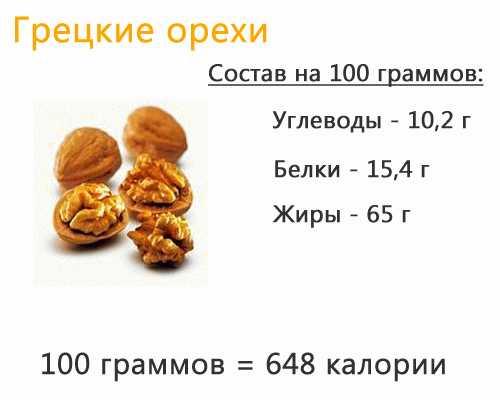 Можно ли грецкие орехи кормящей матери
