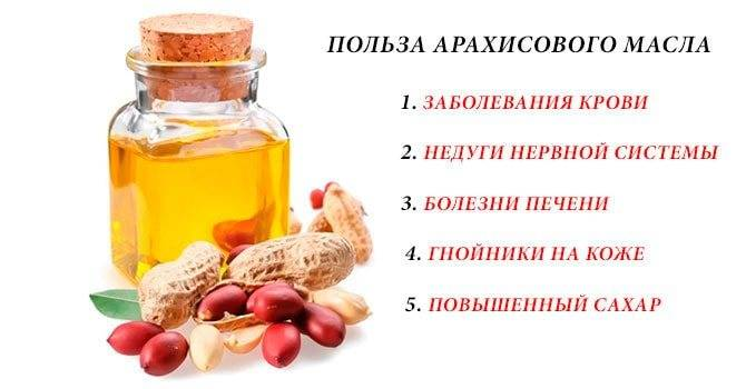 Арахисовое масло. его польза и вред