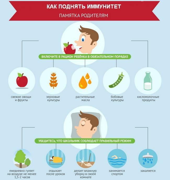 Как повысить иммунитет естественным путём