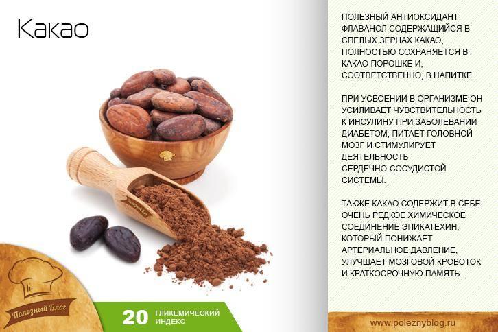 Какао: полезные свойства, противопоказания, польза, лечение