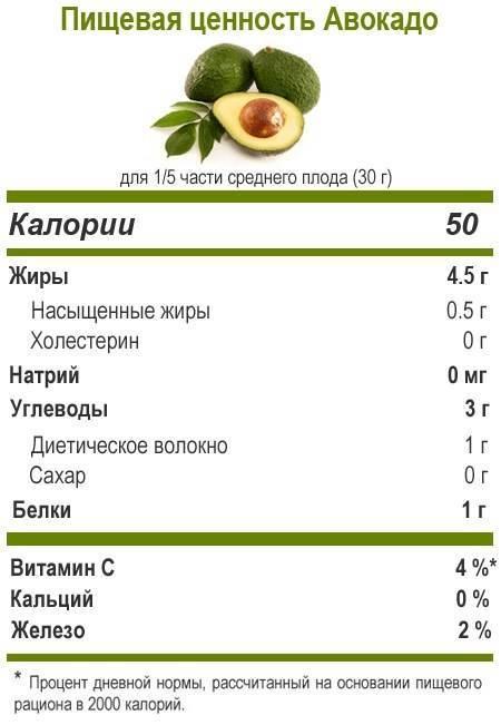 Калорийность грецкого ореха