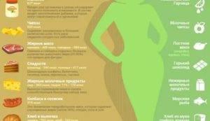✅ можно ли есть фундук при похудении, толстеют ли от фундука и сколько можно есть орехов в день - tehnoyug.com