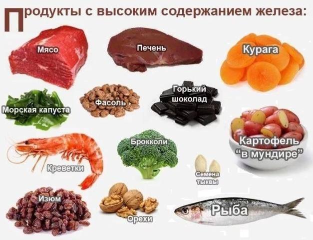 Орехи при повышенном гемоглобине