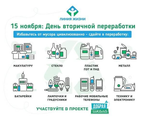 Продукты переработки плодов, овощей и другого пищевого сырья — москва