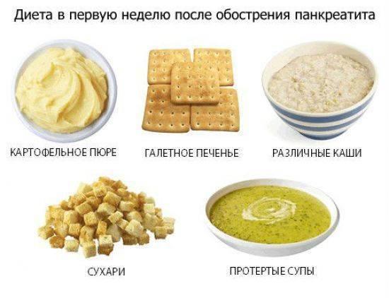 Грецкие орехи при панкреатите: можно или нет, польза и вред