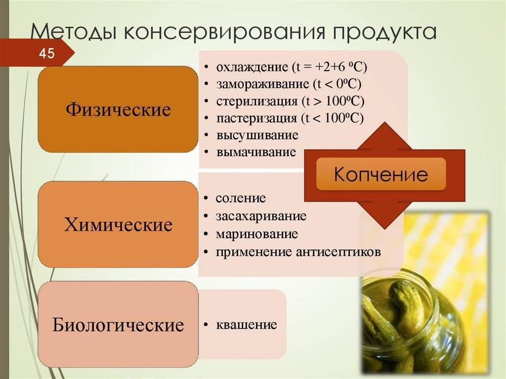 Товарный словарь | к | консервы (часть 1)