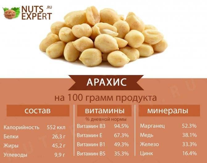 Как и где растет арахис