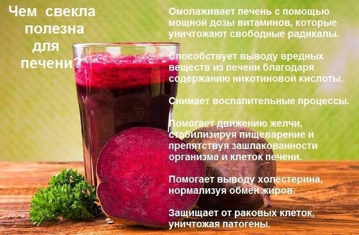 Кофе при циррозе печени польза и вред - лечение печени