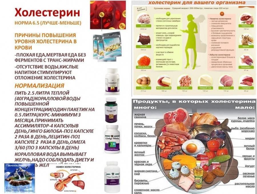 Диета для понижения холестерина: меню на неделю. что можно, а что нельзя кушать?