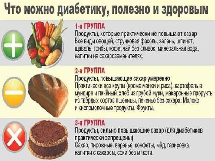 Польза и вред макадамии при сахарном диабете разных типов. Норма потребления