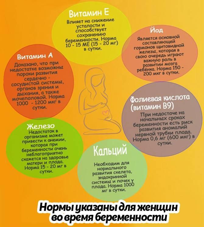 Польза и вред от арахиса при беременности