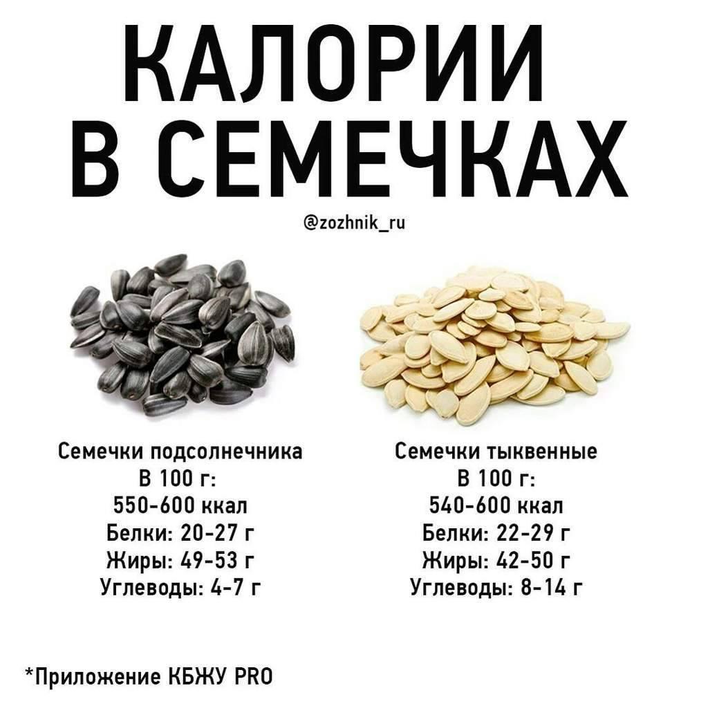 Очищенные тыквенные семечки: польза и вред, калорийность, способы применения   кулинарный портал