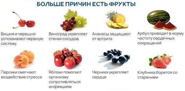 Можно ли есть орехи при панкреатите: польза и вред от грецких и кедровых орешков