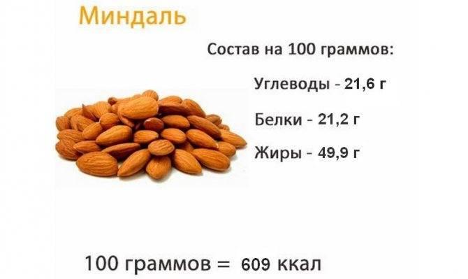Калорийность орехов