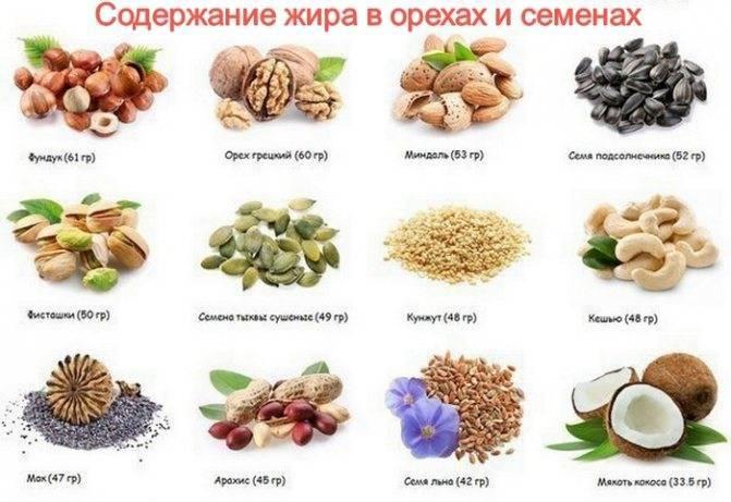 Тыквенные семечки: какая от них польза и как принимать при похудении