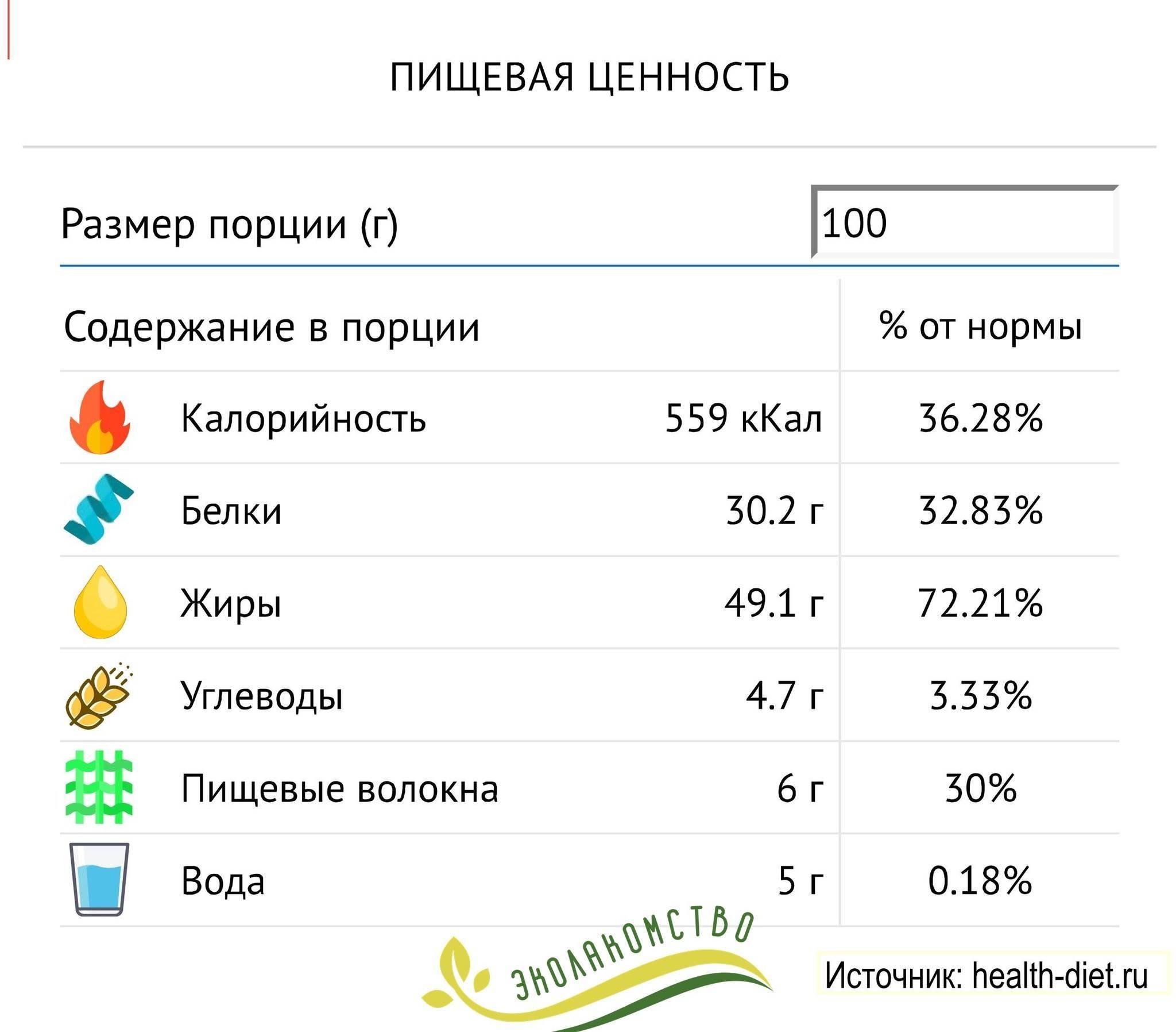 Тыквенные семечки – польза и вред для женщин, мужчин и детей, рецепты здоровья