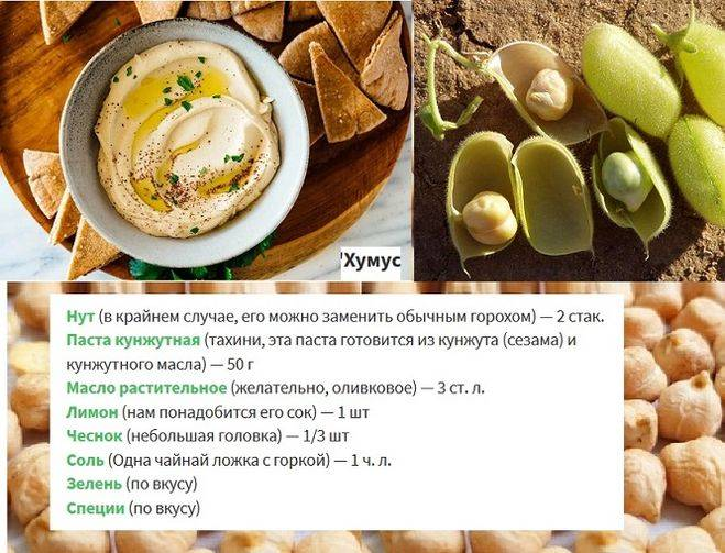 Нут - рецепты