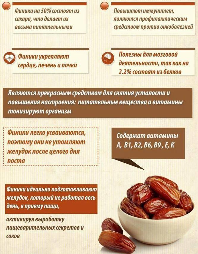 Заболевания желудка: можно ли есть орехи при гастрите - о болезнях