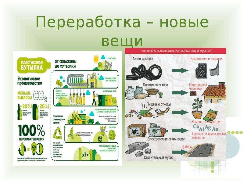 ♻ пищевые органические отходы ▶ их утилизация и переработка ▶ класс опасности и правила хранения органического мусора в домашних условиях
