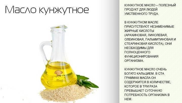 Кунжут: полезные свойства, противопоказания, польза, рецепты
