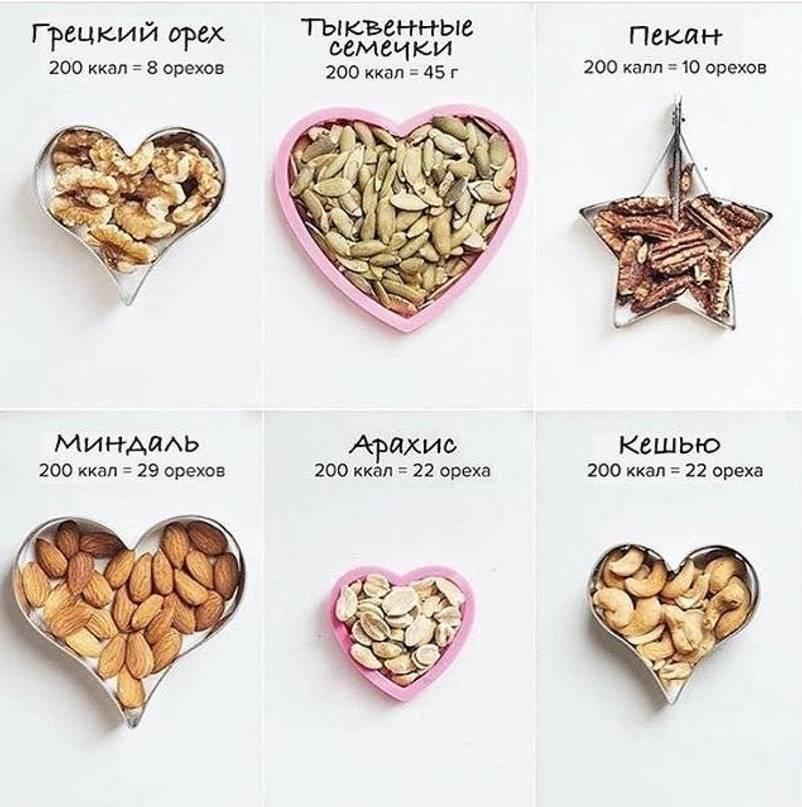 Калории в орехах: таблица калорийности, польза и разновидности, низкокалорийные орехи