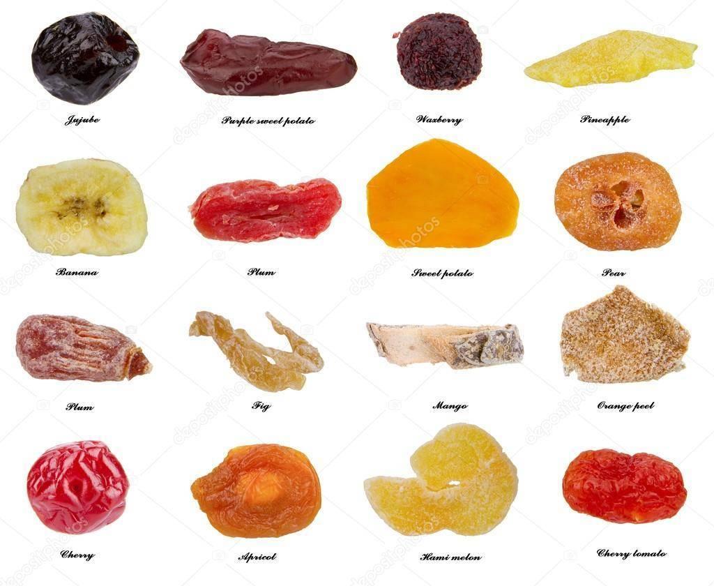 Сушеный кумкват: польза и противопоказания   food and health