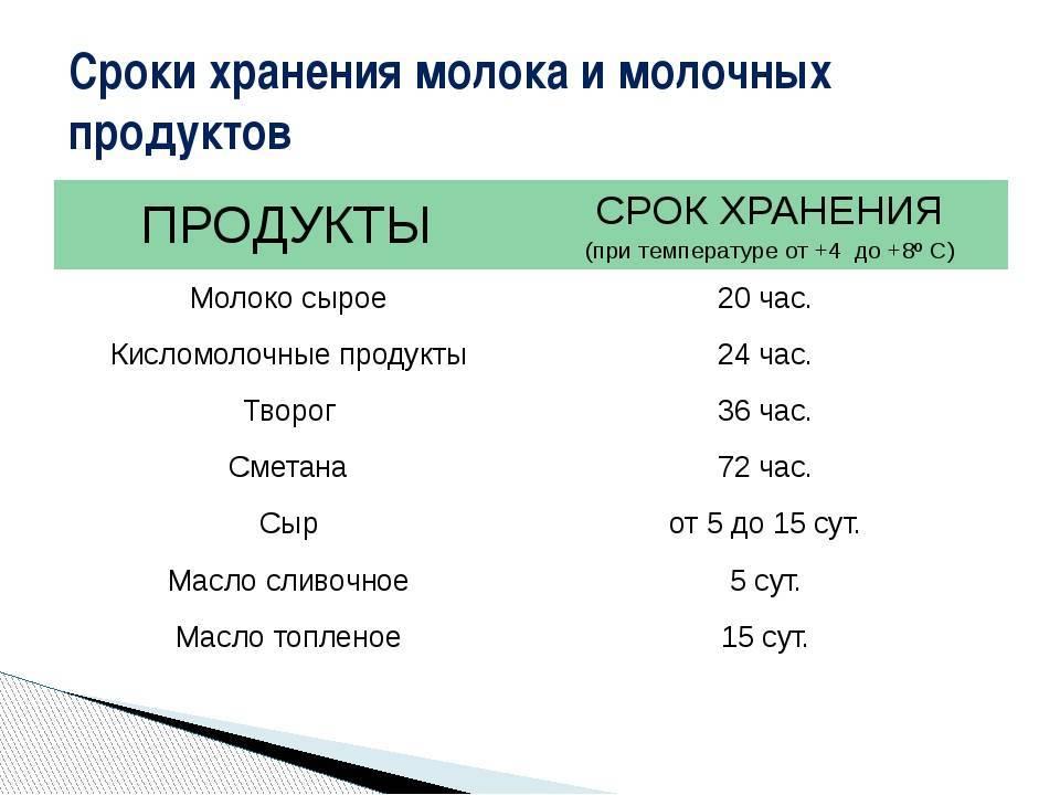 Миндальное молоко: сколько хранится в холодильнике и при комнатной температуре продукт домашнего приготовления и покупной, как понять, что срок годности истек?