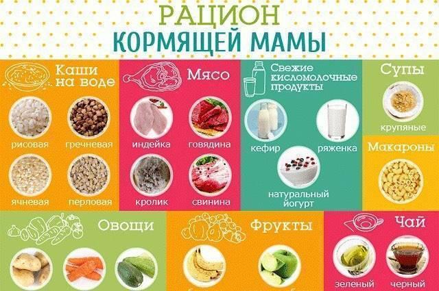Можно ли кормящей маме арахис? | уроки для мам