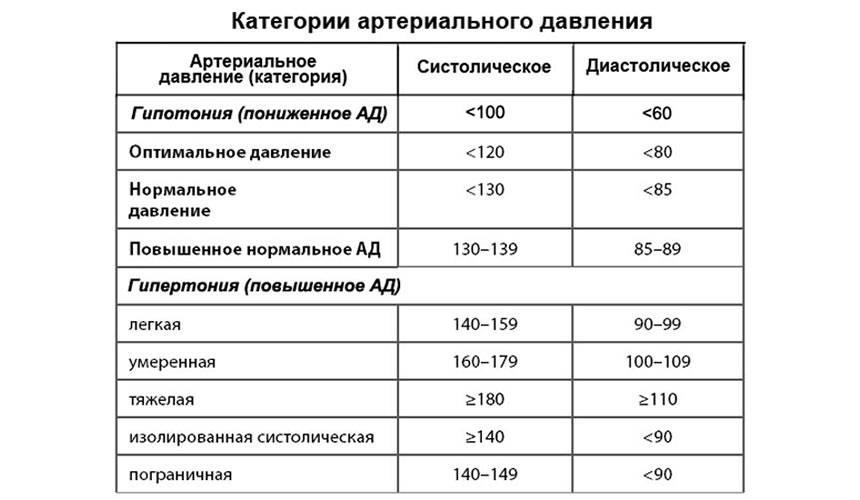 Орехи грецкие повышают или понижают давление — давление и всё о нём - wikimedikal.ru