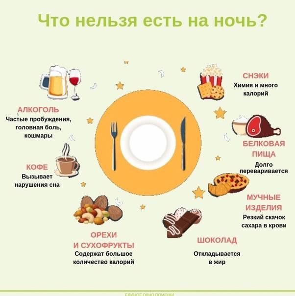 ✅ когда лучше есть грецкие орехи: утром или вечером, можно ли кушать орехи на ночь - tehnoyug.com