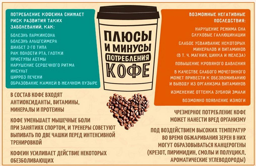 Самый недооценный напиток? польза и вред какао | как тут есть