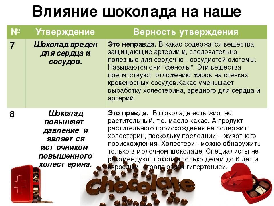 Повышает или понижает давление употребление шоколада?