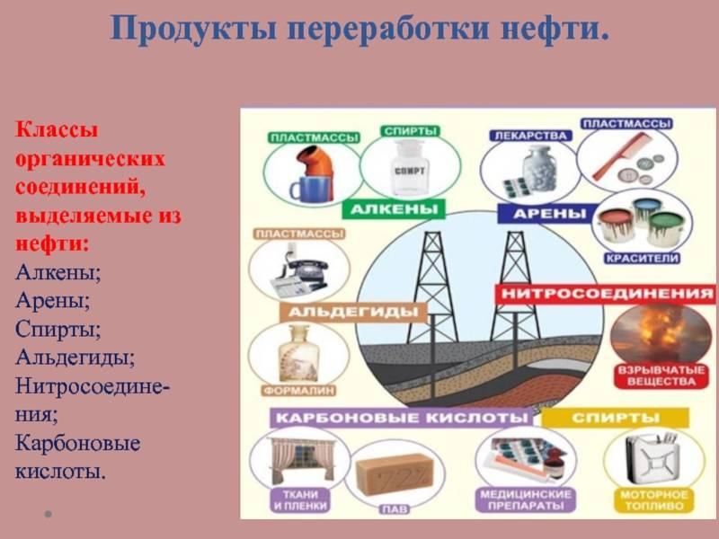 Классификация мяса: виды, методы переработки | кулинарный портал